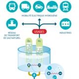 infographie_hydrogen_renouvelable
